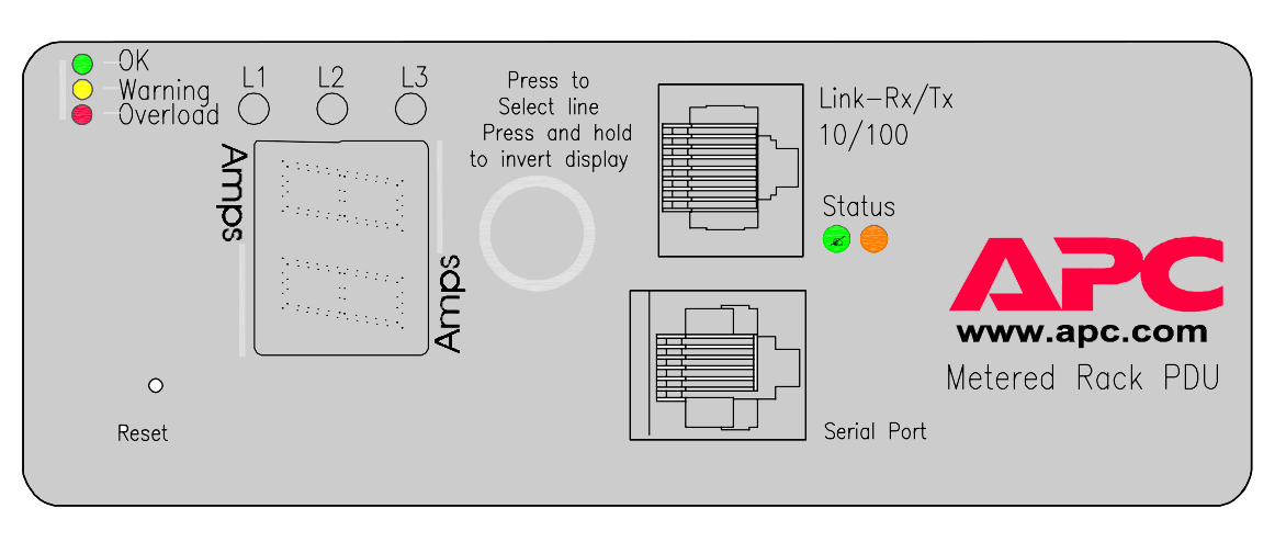 APC PDU management display with reset button on a AP7863